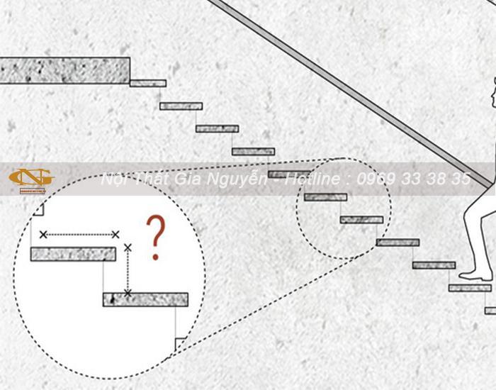Cách tính bậc cầu thang đơn giản chính xác nhất